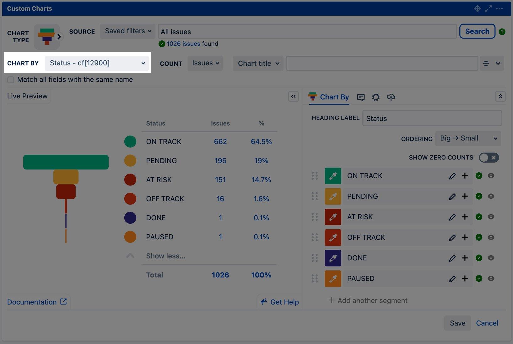 Custom Charts | Projectrak
