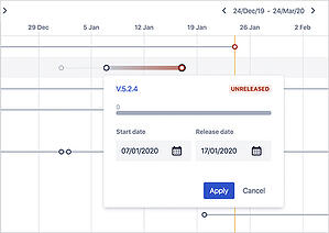 Track the progress of product releases in Jira and give visibility to stakeholders