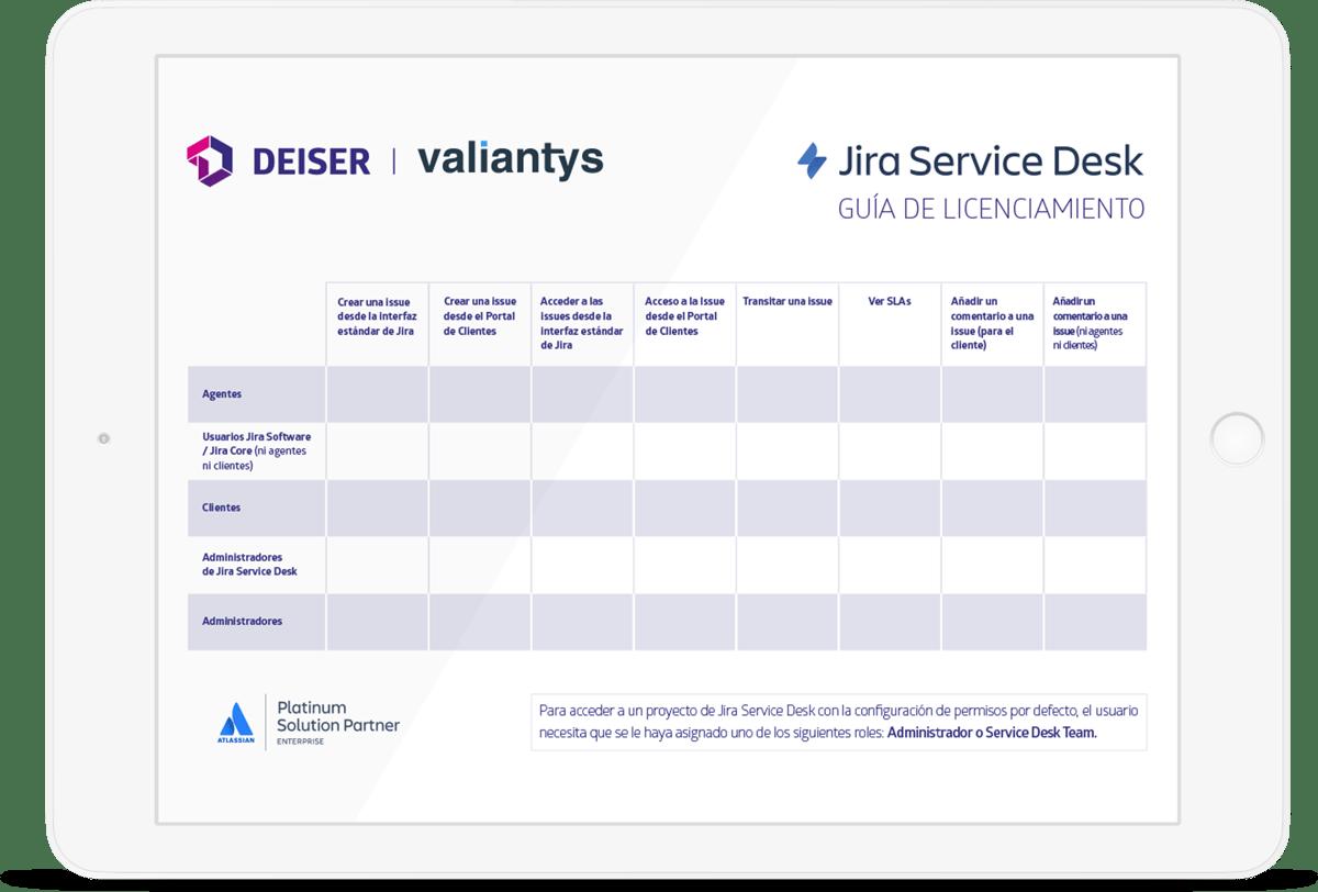 La guía de licenciamiento del la herramienta de Atlassian: Jira Service Desk